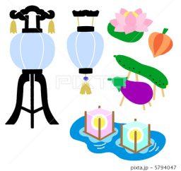 千葉葬儀社アスカの新盆フェア